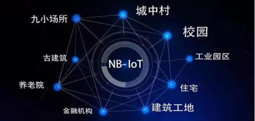 NB-IoT智慧烟感解决方案白皮书